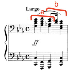 Chopin motives a and b